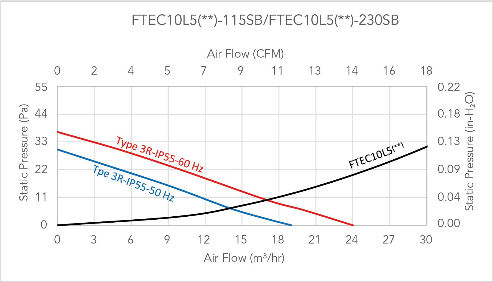 Fan Filter-10
